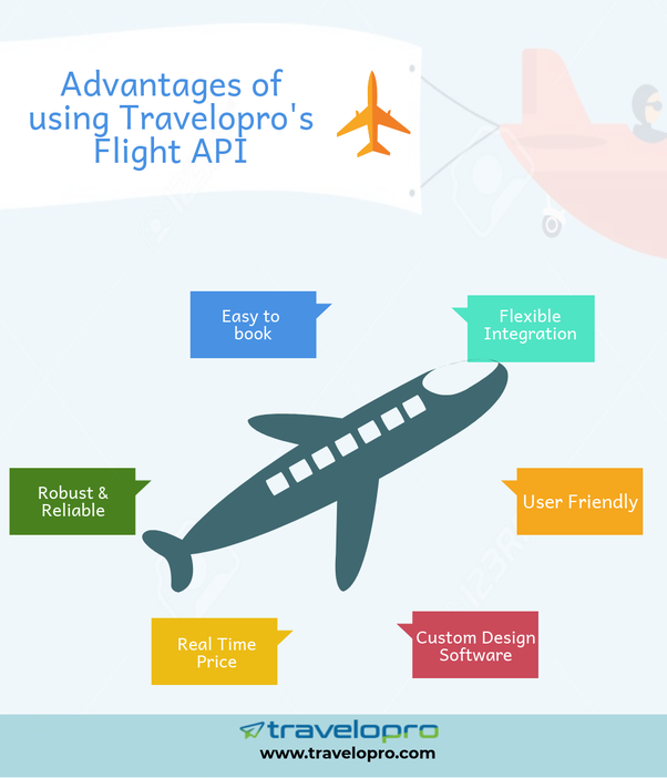 What is a free API to get flight data? - Quora