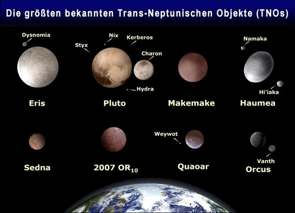 sonnensystem planeten reihenfolge