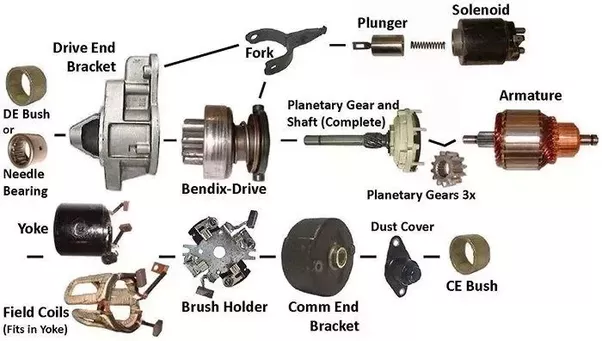 What should i do if my car starter 39 s not working quora for Types of motor starters