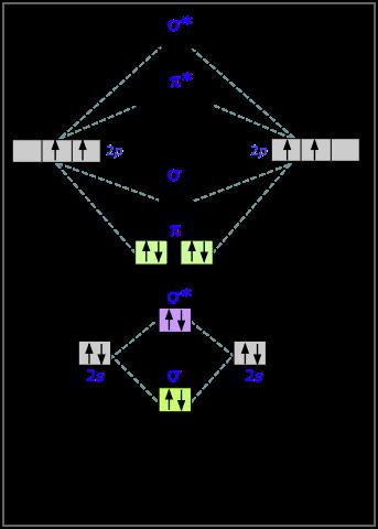 Why Both The Bonds In C2 Molecule Are Pi Bonds Quora