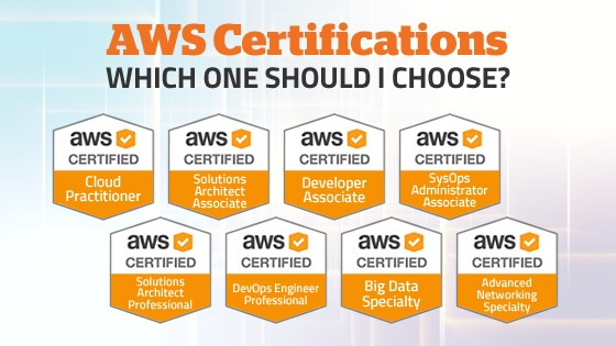 which is the best certification for aws? - quora