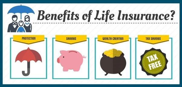 What are the benefits of buying life insurance? - Quora