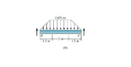 how load is transferred from slab to beam