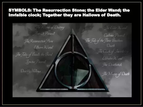 In The Harry Potter 7 Book What Does The Triangular Symbol Really