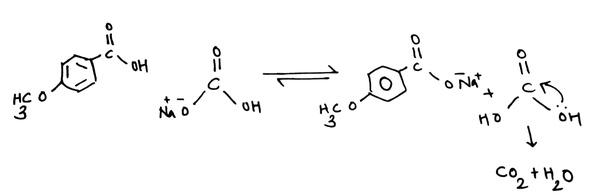 Is P-anisic Acid Soluble In Sodium Bicarbonate