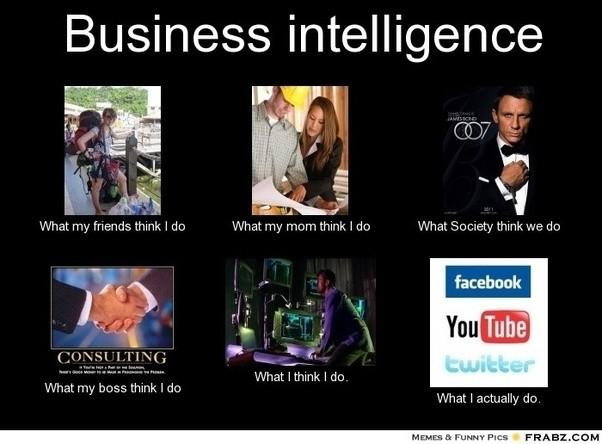 main qimg 1c91384c07b00519fa6e6f1c1fc6dfd9 c what is the best business meme? quora