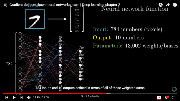 What is the best resource to learn neural networks for a