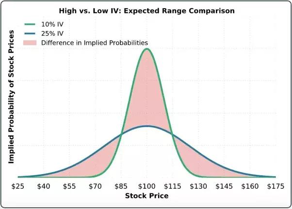 Bitcoin price graph gbp