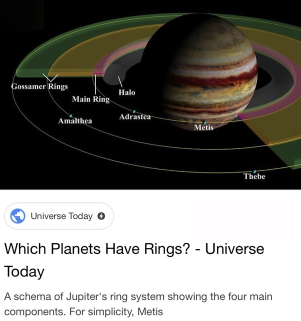 which planets have rings - 602×642