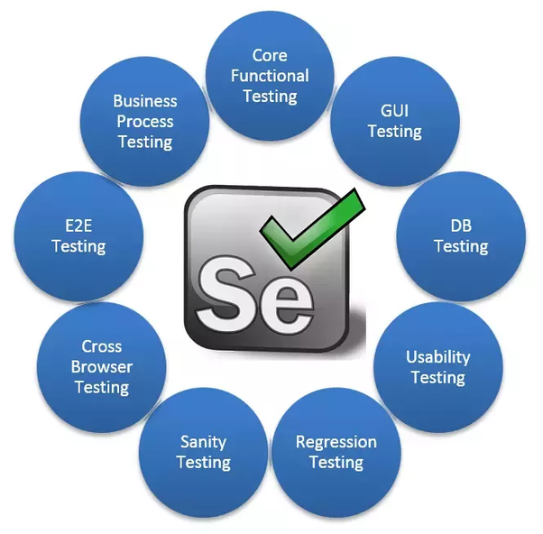 What is the difference between Selenium and Appium testing? - Quora
