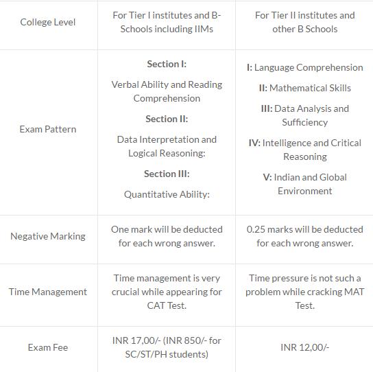 essay american university address zip code