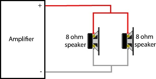what diagram do i use to have four 8-ohm speakers with a 4-ohm receiver