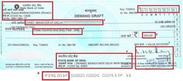 central bank of india personal banking registration