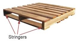 What is a block pallet? - Quora