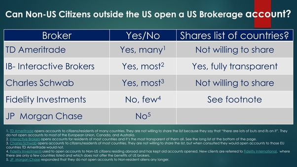 Can non-US citizens residing outside the US open a US broker