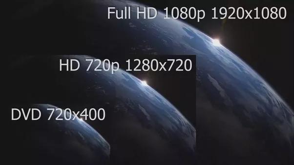 Dvd 480p Or 720p Vs 1080i amiga audiocatalyst « zatempgeka's