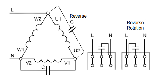 Why Single Phase Induction Motor Is Not Self Starting Quora