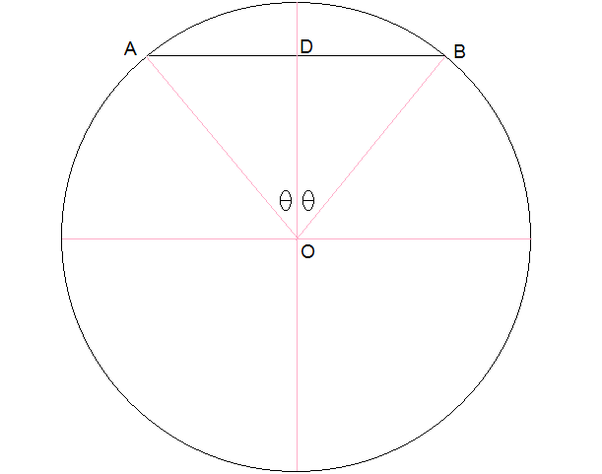 A circle with radius r has a chord AB with integer length n. The ...