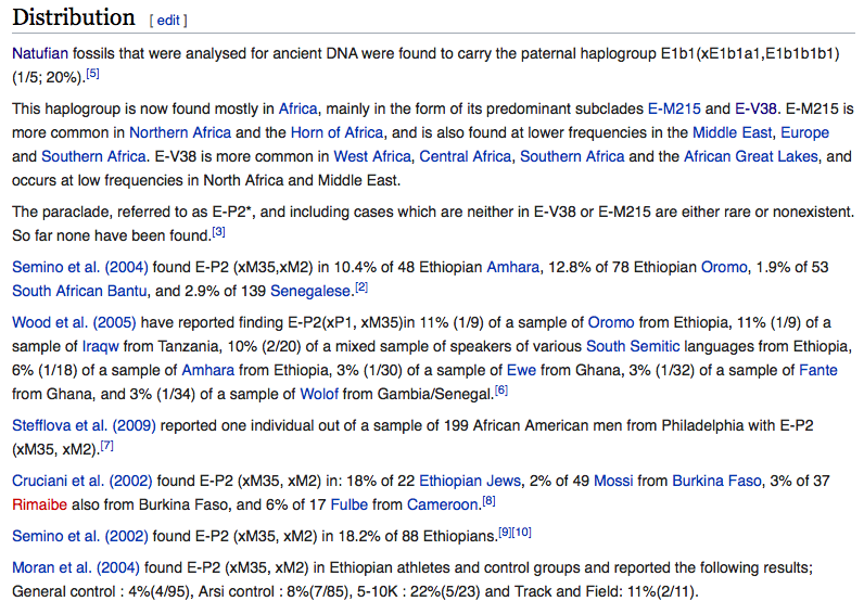 How many people in the world are estimated to have E1b1a DNA, a