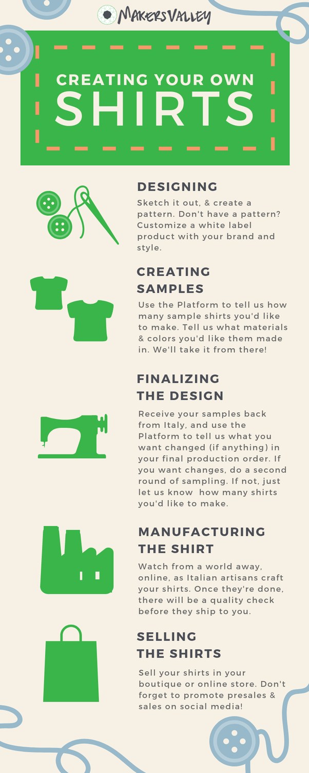 How To Create An Online T Shirt Design Tool Like Create And Sell
