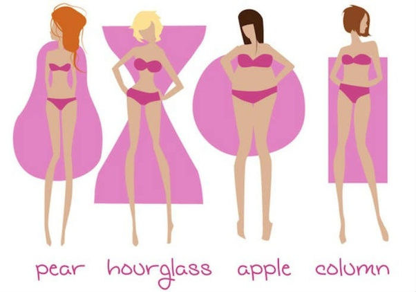 Which type of dress suits an apple-shaped body? - Quora
