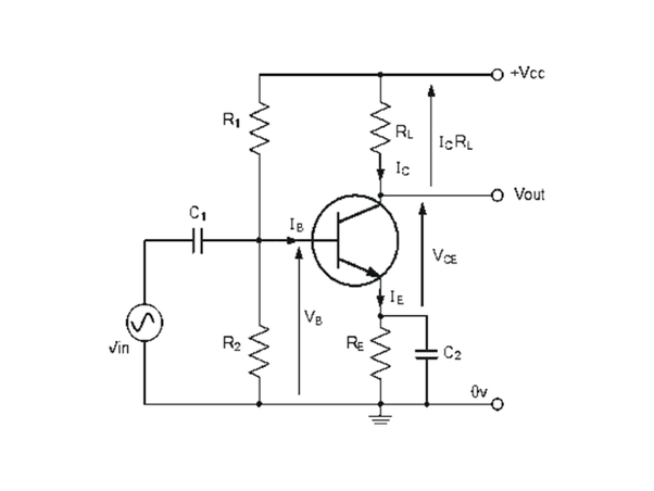 voltage divider biasing is commonly used why