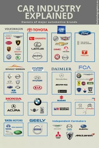 How Many Companies Does Volkswagen Own >> Which are the companies owned by Volkswagen? - Quora
