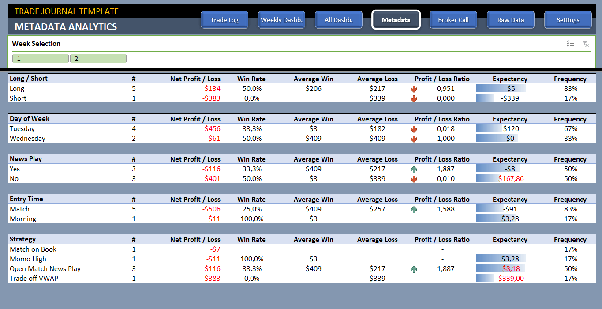 Here Is One Of The Most Well Thought And Organized Excel Trade Journal Template Also For Personal Use