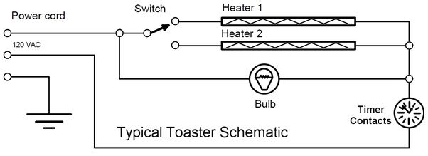 Why Do You Sometimes See A Spark Inside A Toaster Or