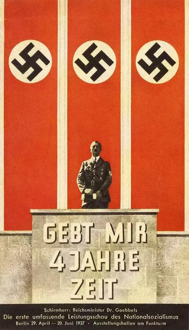 What Are Good Examples Of Fascist Aesthetics Quora