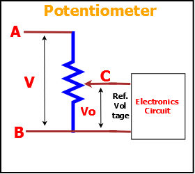 what is the difference between a rheostat and a variable resistor i rh quora com