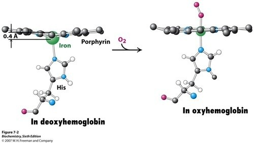 Sometimes Keeping Track Of Oxidation States In Coordination Complexes Is Easier If Using Dative Bond Formalisms In Particular A Donor Arom Neutral