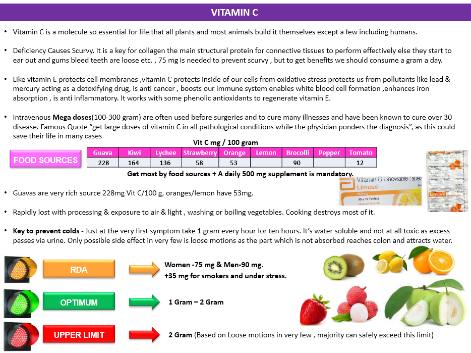 Hi , I prepared a slide that would cover all topics related to Vitamin C.  Hope this helps :-