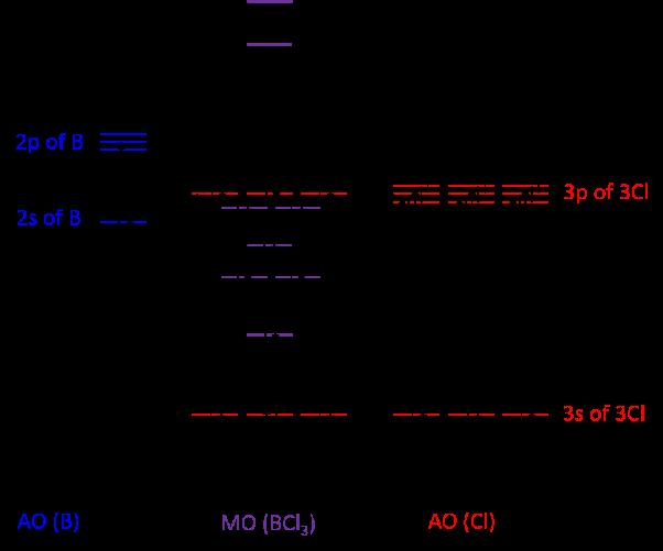Mo Diagram Bf3 Electrical Work Wiring Diagram