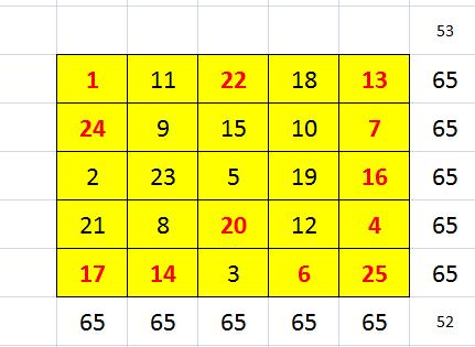 How to solve this 5x5 magic square - Quora