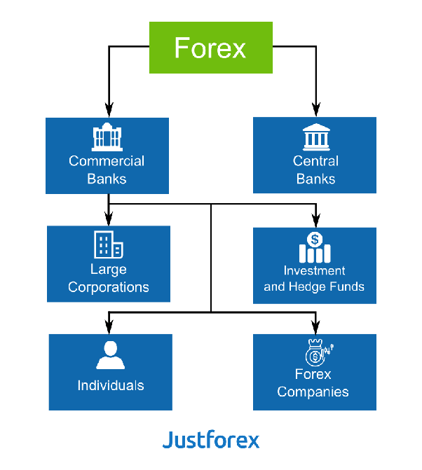 Forex bank exchange