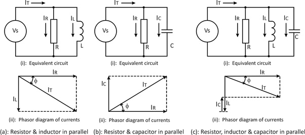 What is the power factor how will we draw the vector diagram of a figure 1 mixed resistive reactive loads ccuart Image collections