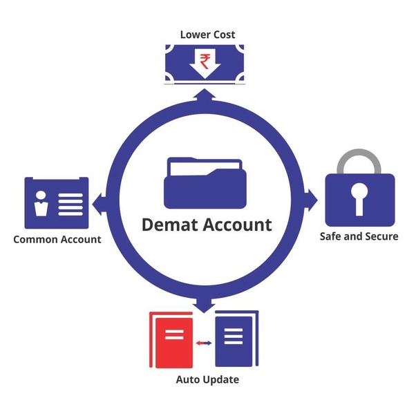 project on demat account pdf