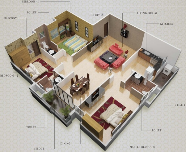 What Should Be The Ideal Location For A Kitchen In A House Quora