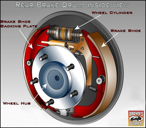 How Much Does It Cost To Change Your Car Brakes