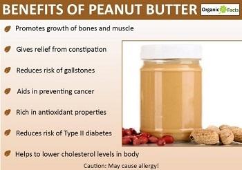 Peanut Butter For Weight Loss Quora Weightlosslook
