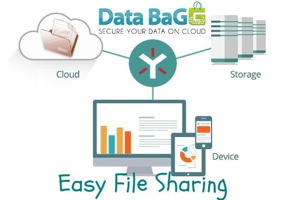 which is the best free and secure file sharing service quora