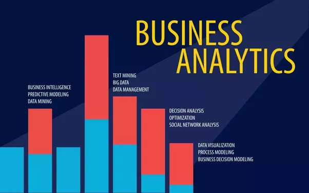 Image result for career in business intelligence