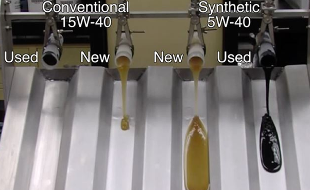 Is synthetic motor oil really better than non synthetic for Synthetic vs non synthetic motor oil