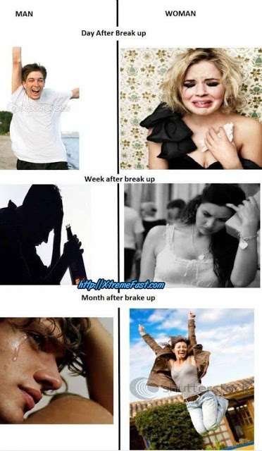 Phases of a breakup for guys