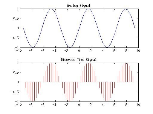 What Is The Difference Between A Discrete And Digital Signal Quora