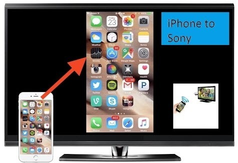 It Is Not A Hard Task To Connect Sony Bravia Tv Your Iphone 6 And You Can Even Mirror With Many Ways