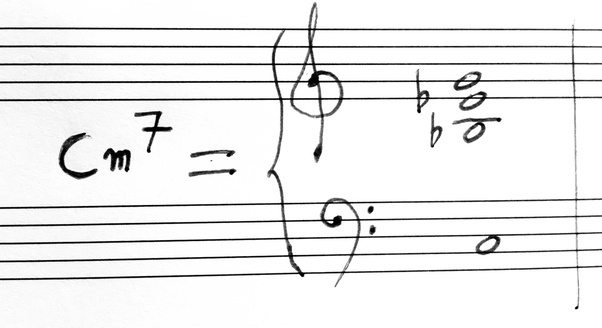 How To Turn Piano Chords To Notes To Make Songs Simpler To Learn Quora
