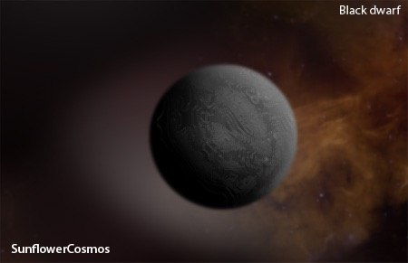 What does a black dwarf star look like? - Quora