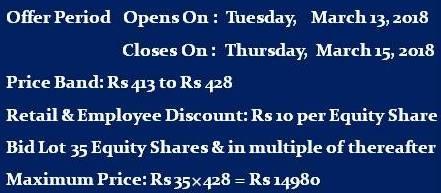 Bharat dynamics limited ipo listing price